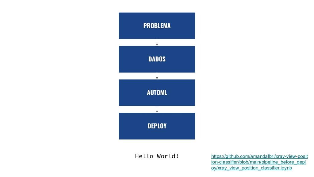 PROBLEMA DADOS AUTOML DEPLOY Hello World! https...