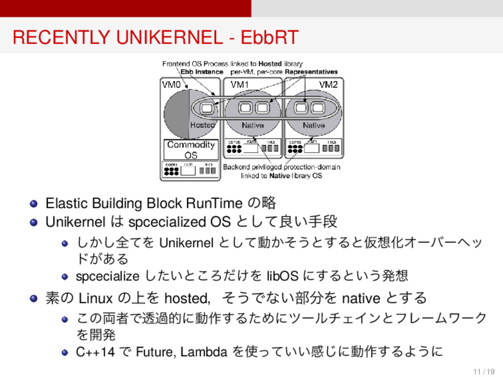 RECENTLY UNIKERNEL - EbbRT Elastic Building Blo...