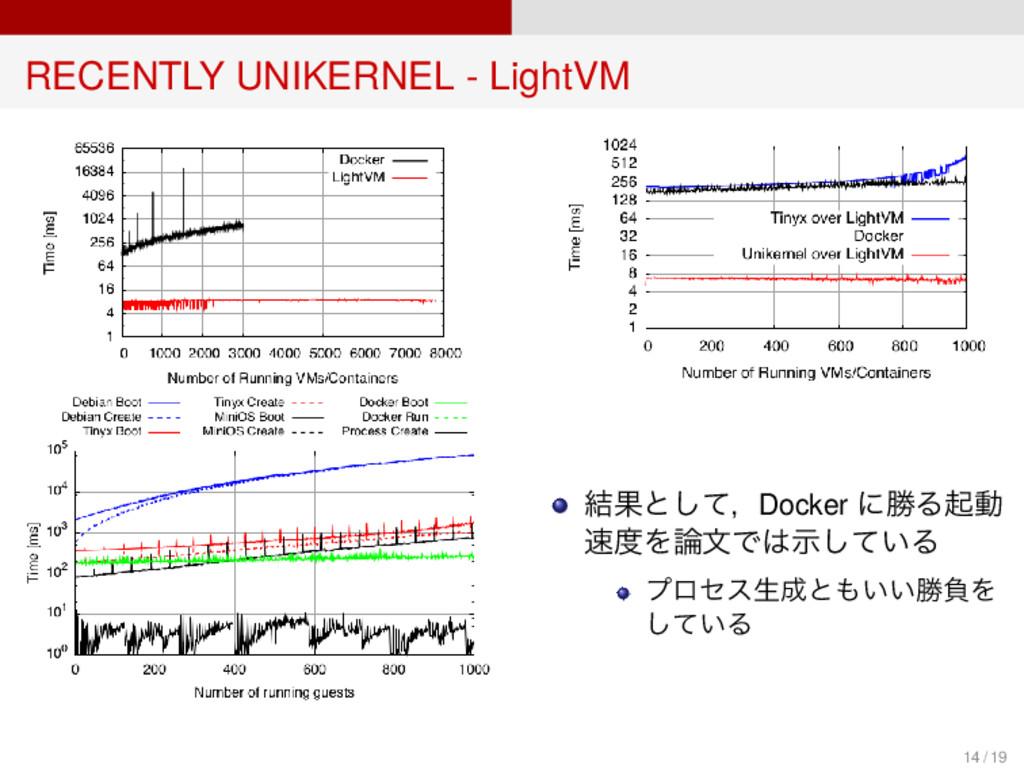 RECENTLY UNIKERNEL - LightVM 結果として,Docker に勝る起動...