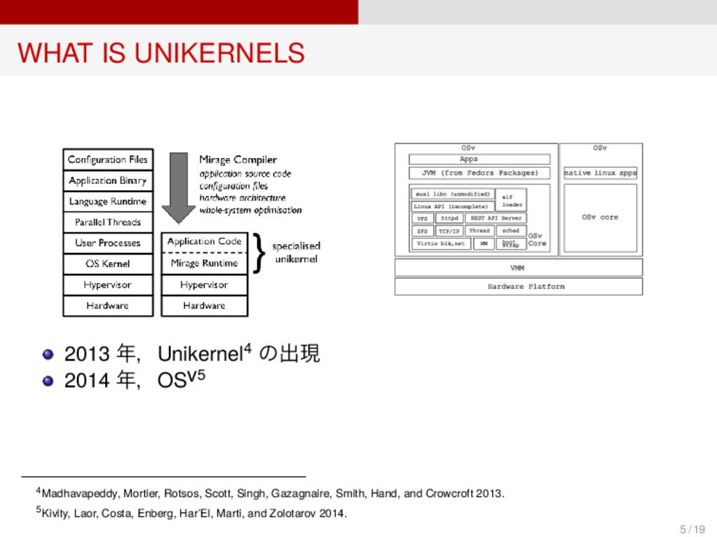 WHAT IS UNIKERNELS 2013 年,Unikernel4 の出現 2014 年...