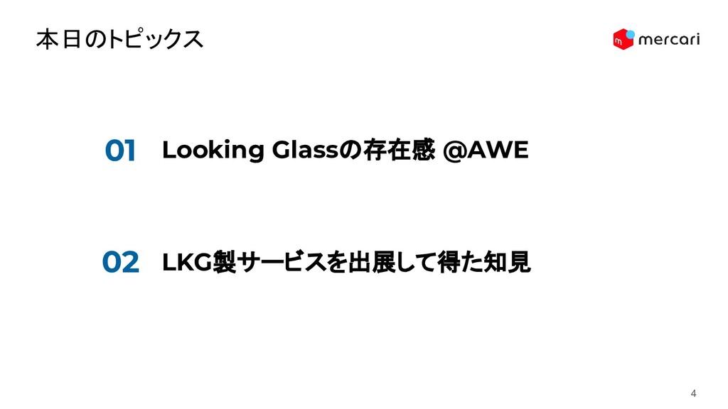 Looking Glassの存在感 @AWE 4 本日のトピックス 01 LKG製サービスを出...