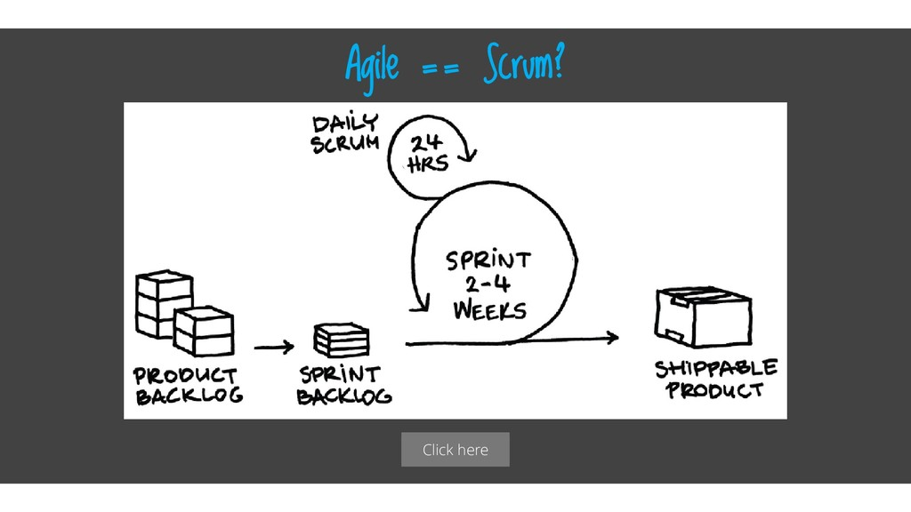 Click here Agile == Scrum?