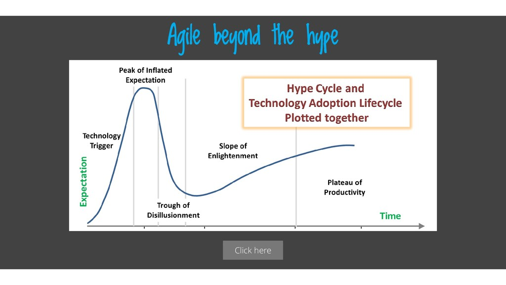 Click here Agile beyond the hype