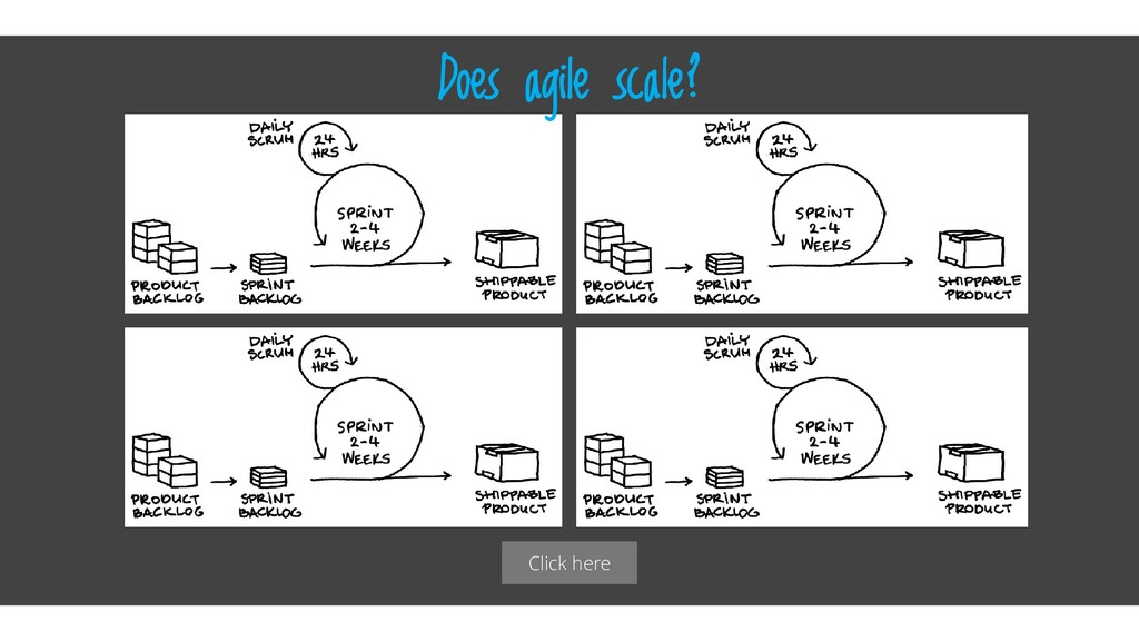 Click here Does agile scale?