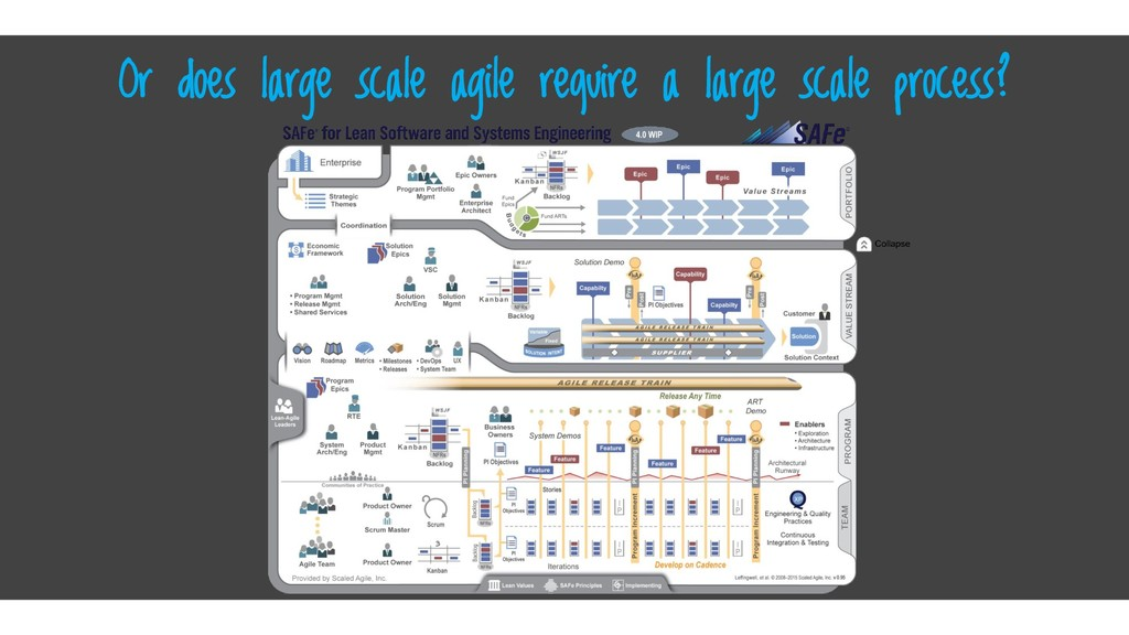 Click here Or does large scale agile require a ...