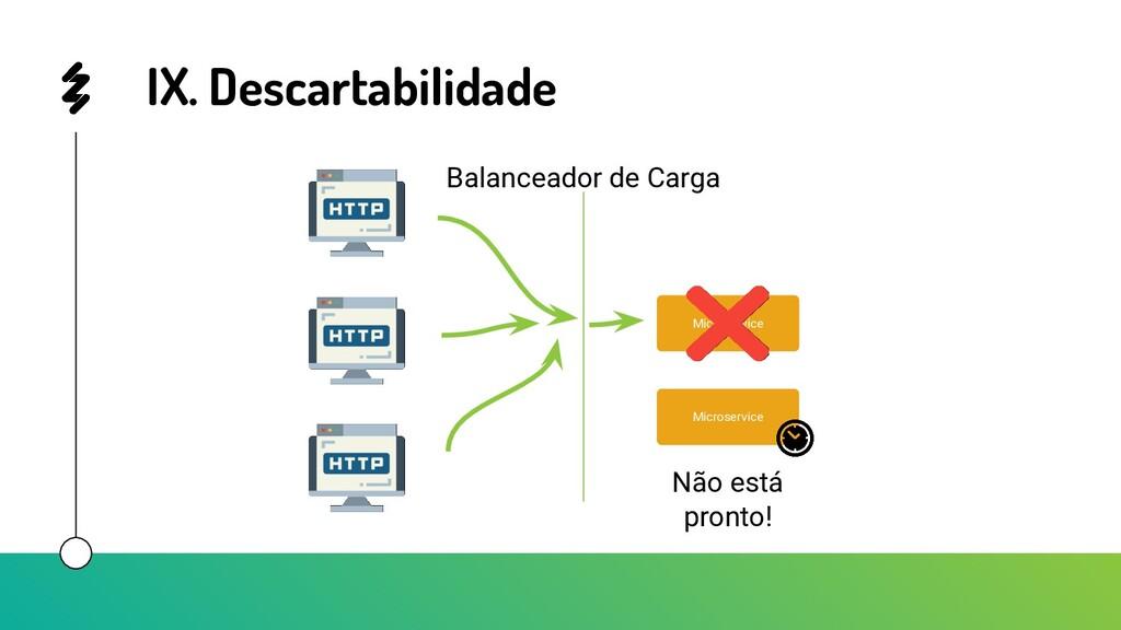 IX. Descartabilidade Microservice Balanceador d...