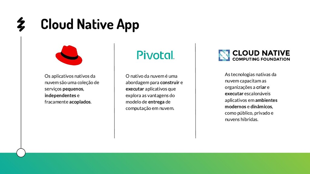 Cloud Native App Os aplicativos nativos da nuve...