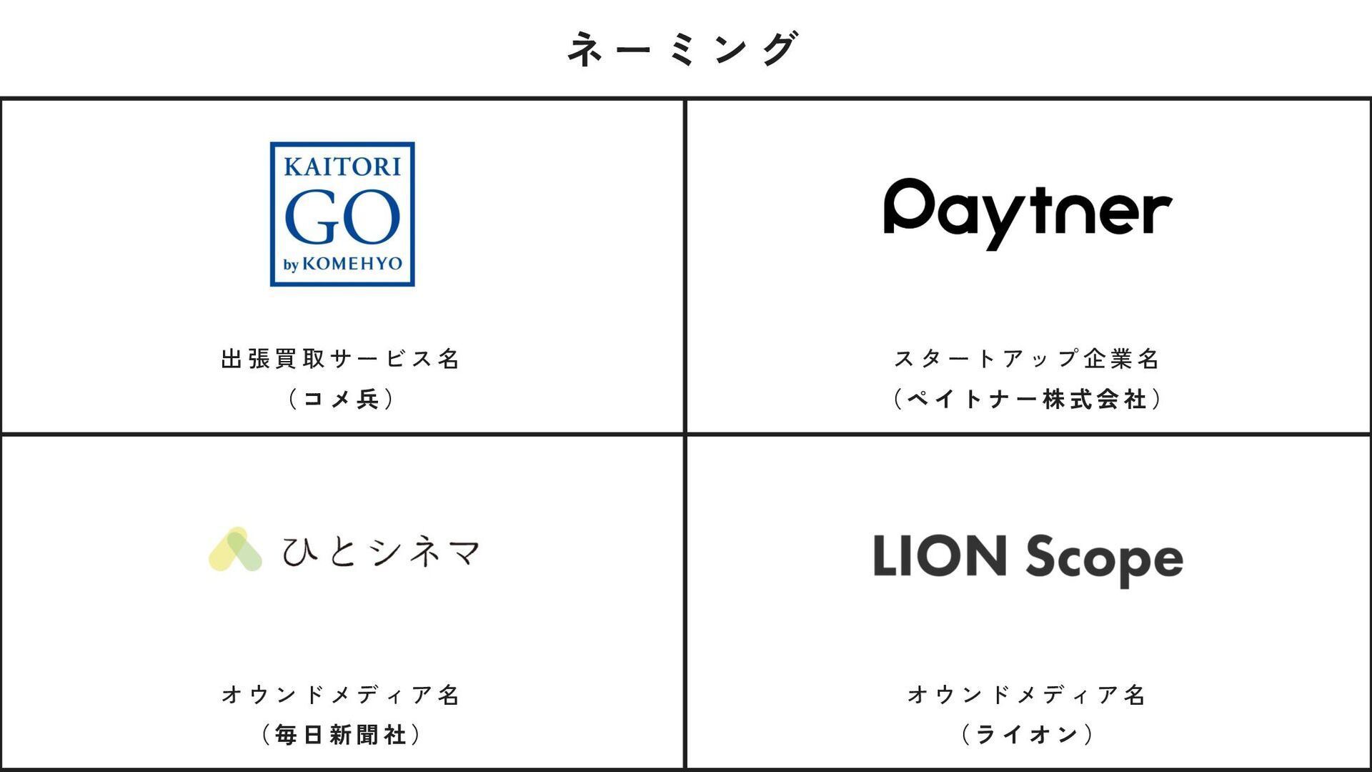 2018.04 – NOW