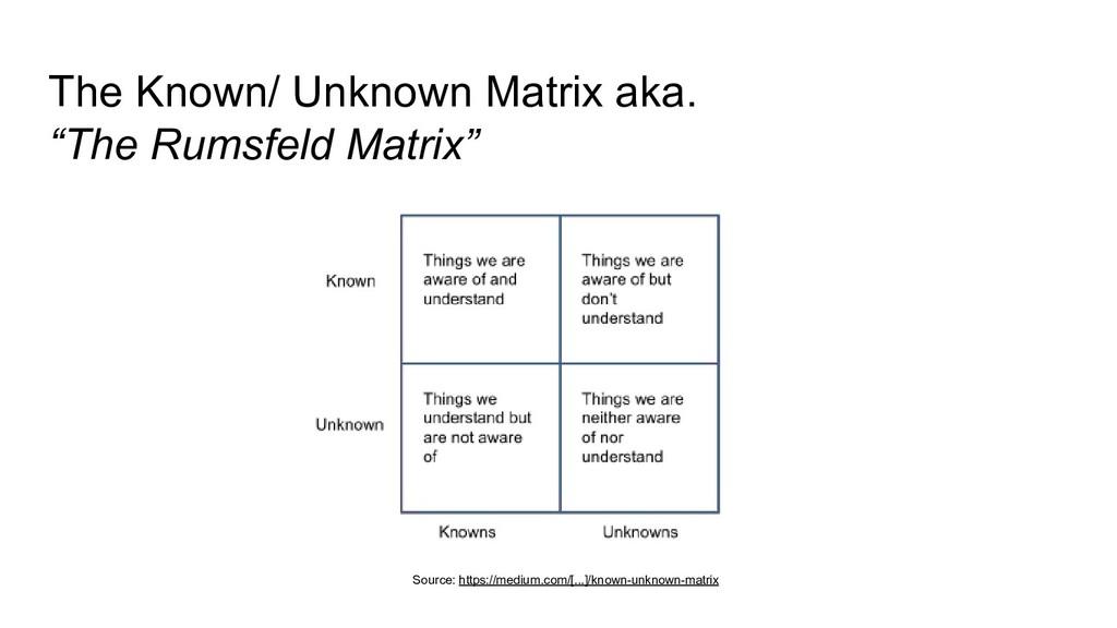 "The Known/ Unknown Matrix aka. ""The Rumsfeld Ma..."