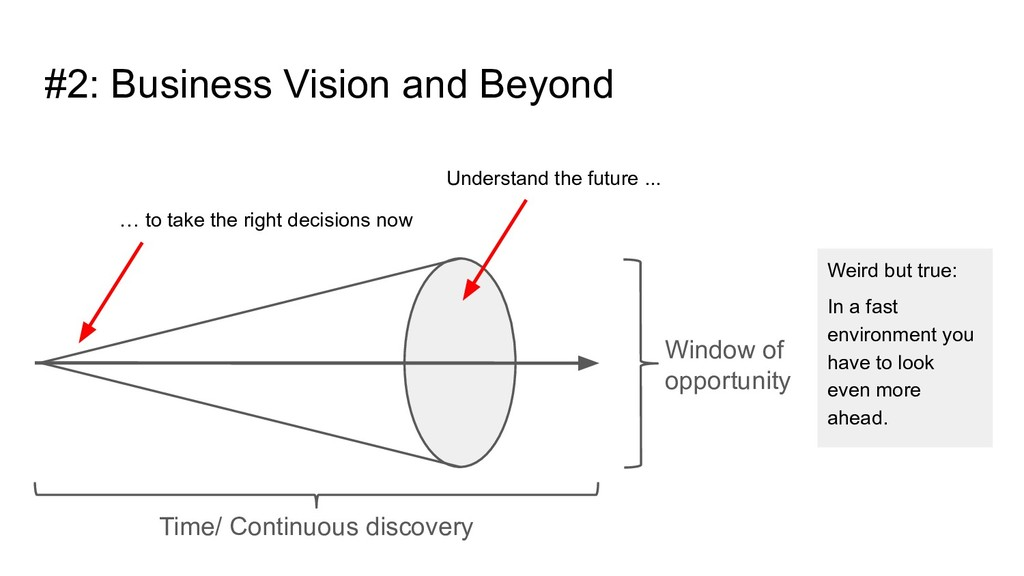 #2: Business Vision and Beyond Time/ Continuous...