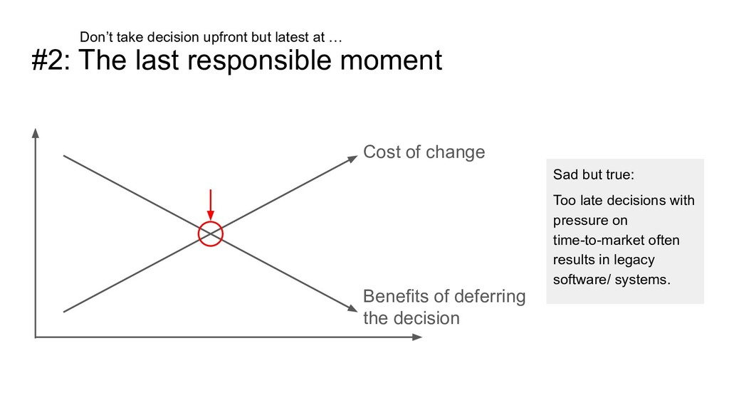 #2: The last responsible moment Benefits of def...