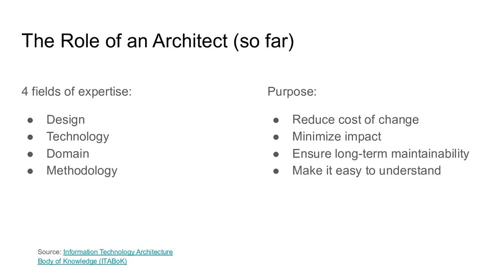 The Role of an Architect (so far) 4 fields of e...