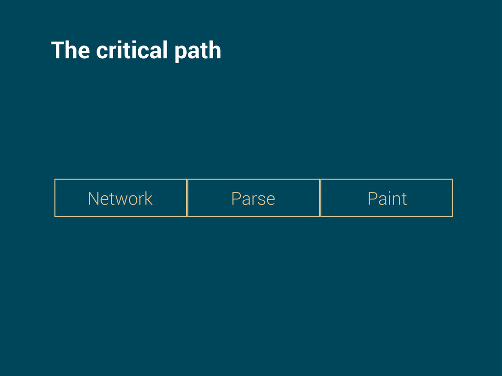 The critical path Network Parse Paint