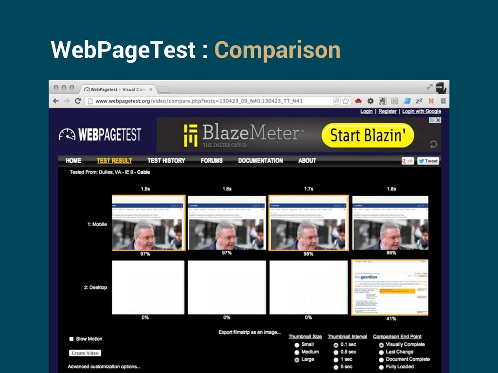 WebPageTest : Comparison