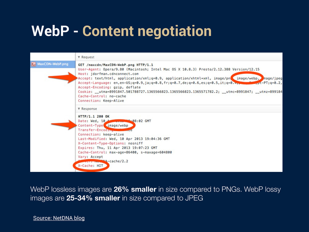 WebP - Content negotiation WebP lossless images...