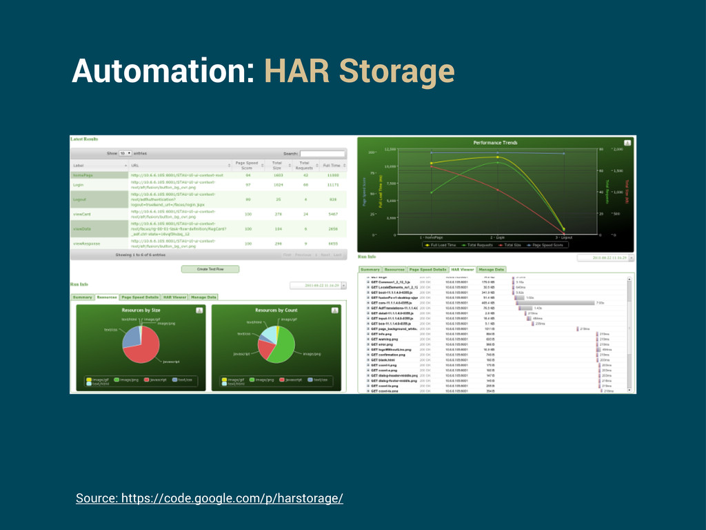 Automation: HAR Storage Source: https://code.go...