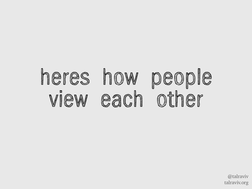 @talraviv talraviv.org heres how people view ea...