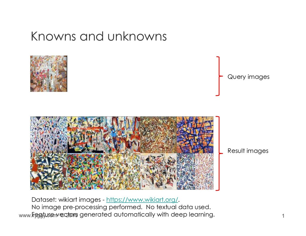 1 Knowns and unknowns Query images Result image...
