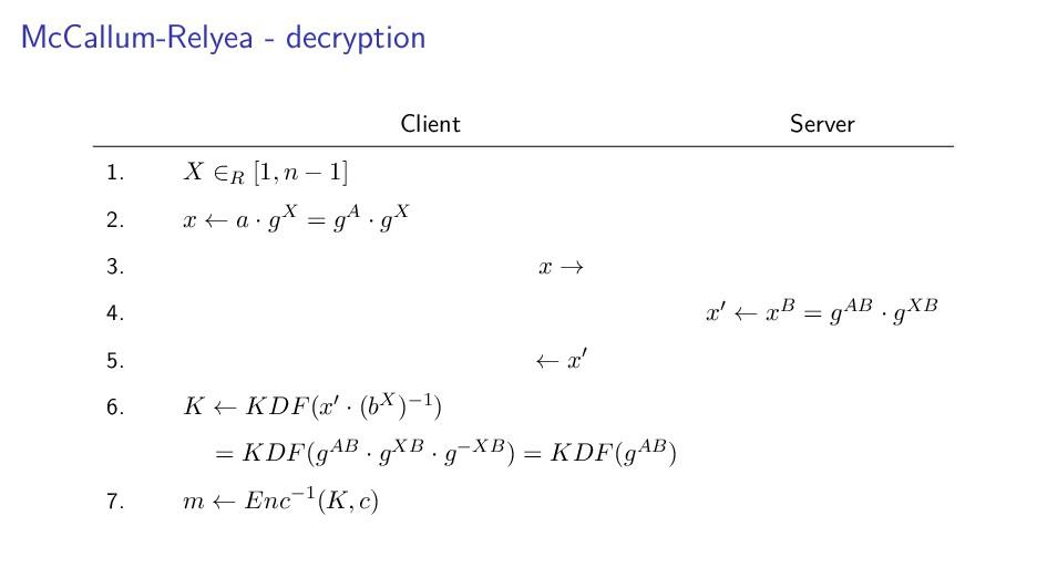 McCallum-Relyea - decryption Client Server 1. X...