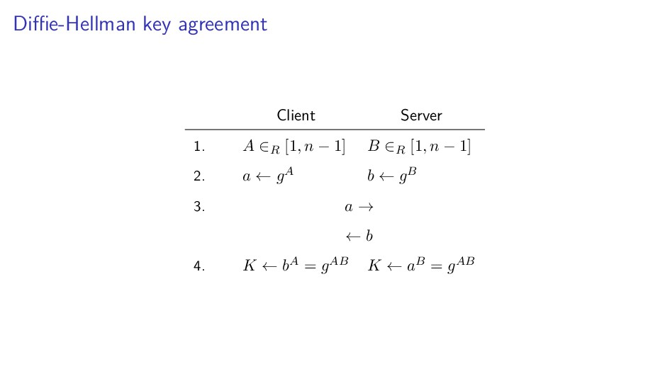 Diffie-Hellman key agreement Client Server 1. A ∈...