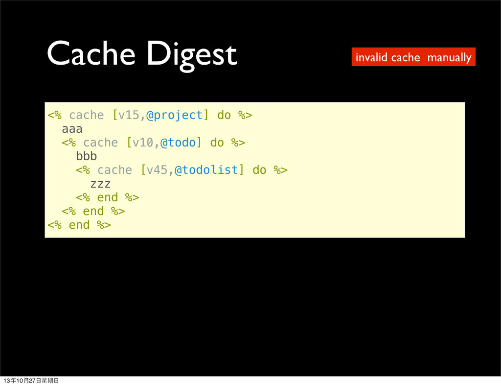 Cache Digest <% cache [v15,@project] do %> aaa ...
