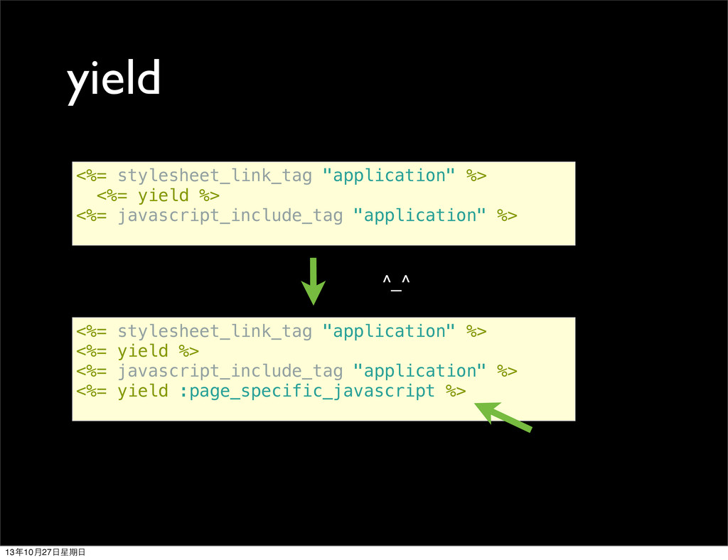"""yield <%= stylesheet_link_tag """"application"""" %> ..."""