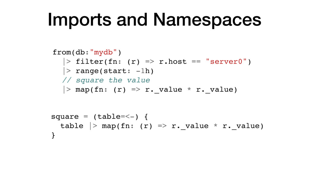 """Imports and Namespaces from(db:""""mydb"""") 