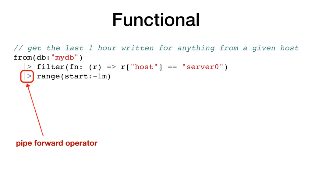 Functional // get the last 1 hour written for a...