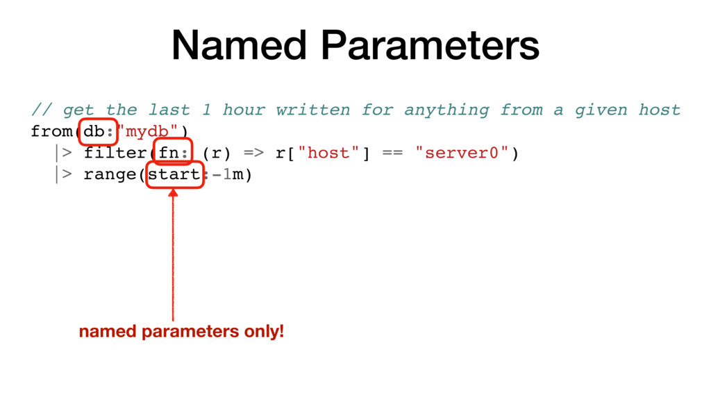 Named Parameters // get the last 1 hour written...
