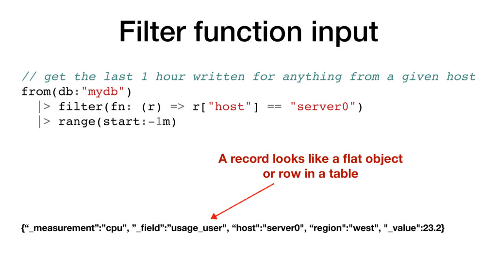 Filter function input // get the last 1 hour wr...