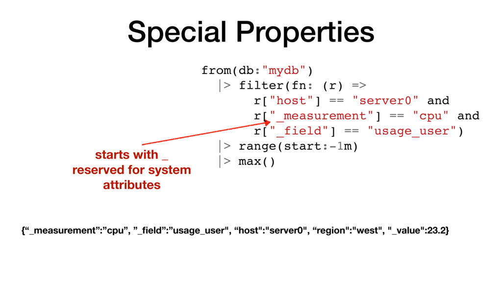 Special Properties starts with _ reserved for s...