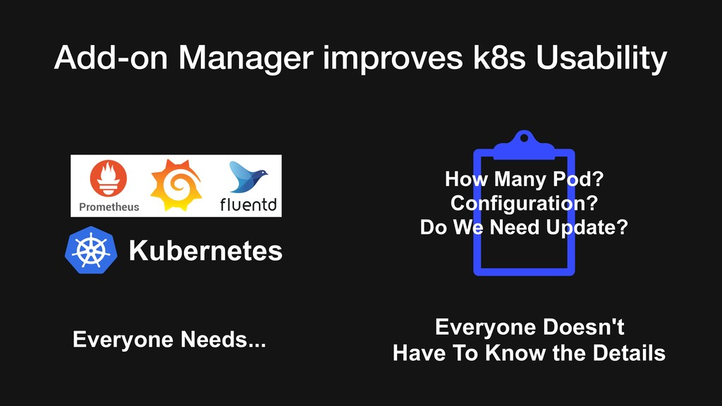 Add-on Manager improves k8s Usability Kubernete...