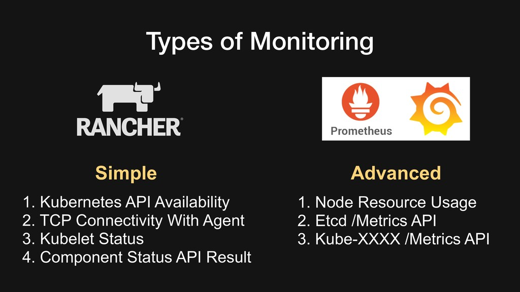 Types of Monitoring Simple Advanced 1. Kubernet...