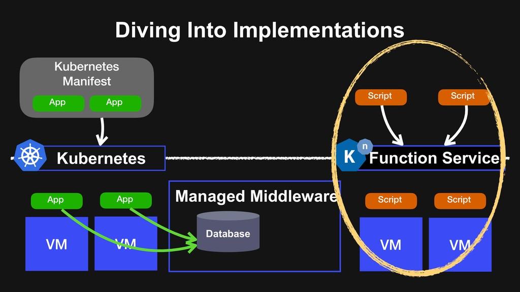 Diving Into Implementations VM VM Script Script...