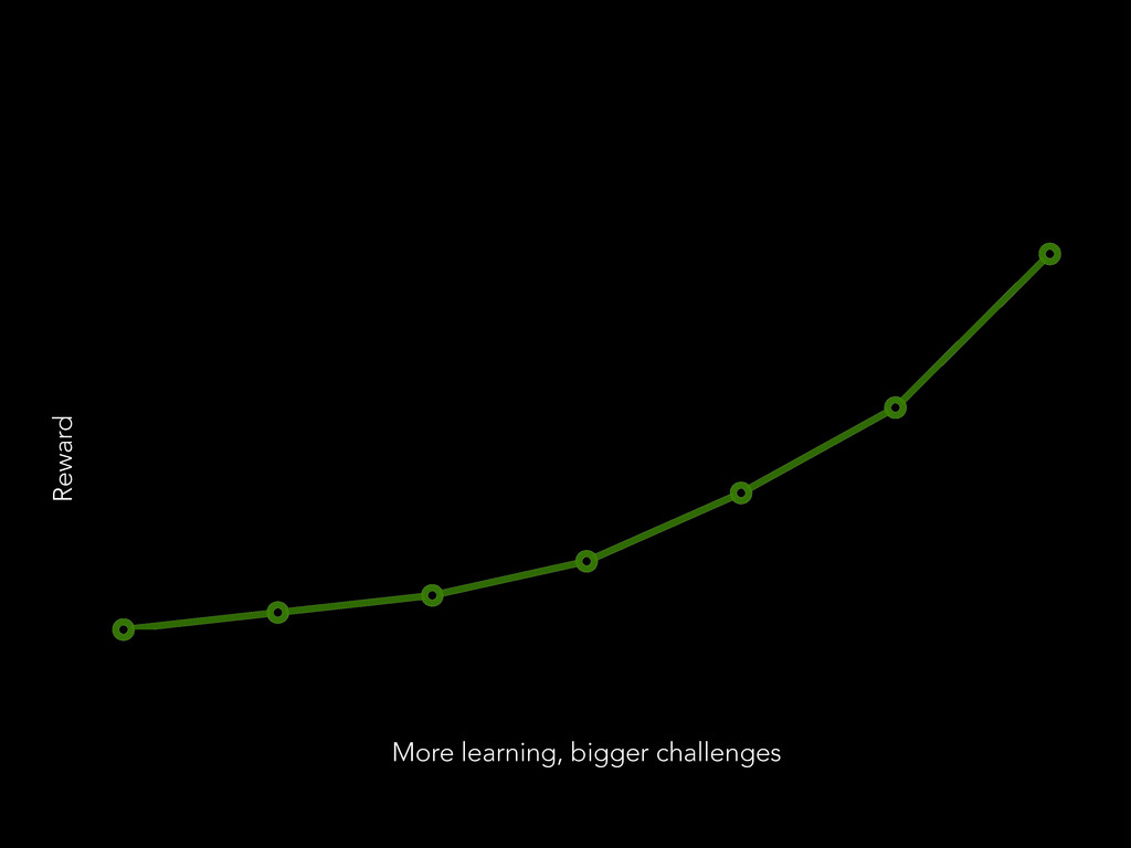 Reward More learning, bigger challenges