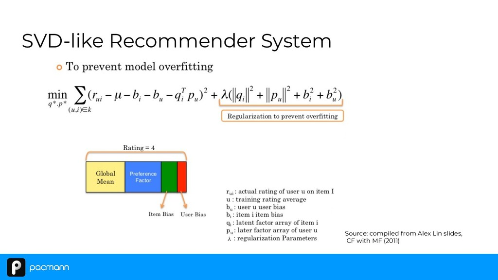 SVD-like Recommender System Source: compiled fr...