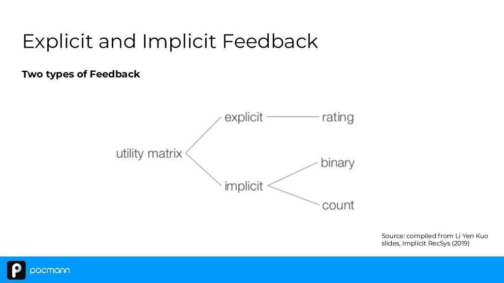 Two types of Feedback Explicit and Implicit Fee...