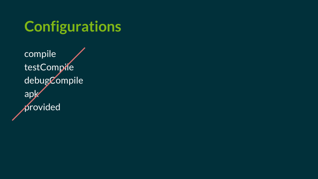 Configurations compile testCompile debugCompile...