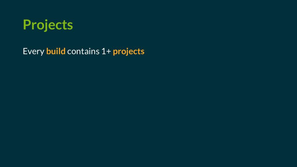 Projects Every build contains 1+ projects