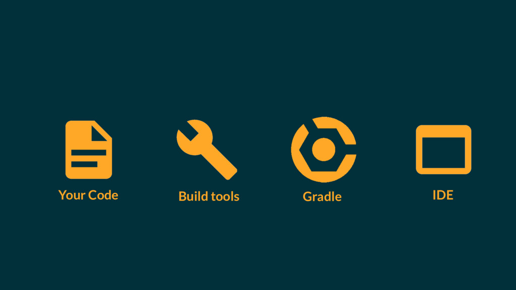 Your Code Build tools Gradle IDE