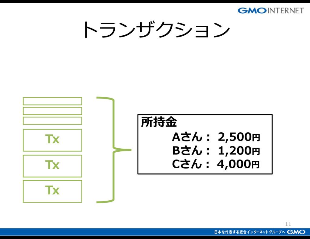 Tx Tx Tx 所持⾦ Aさん: 2,500円 Bさん: 1,200円 Cさん: 4,000...