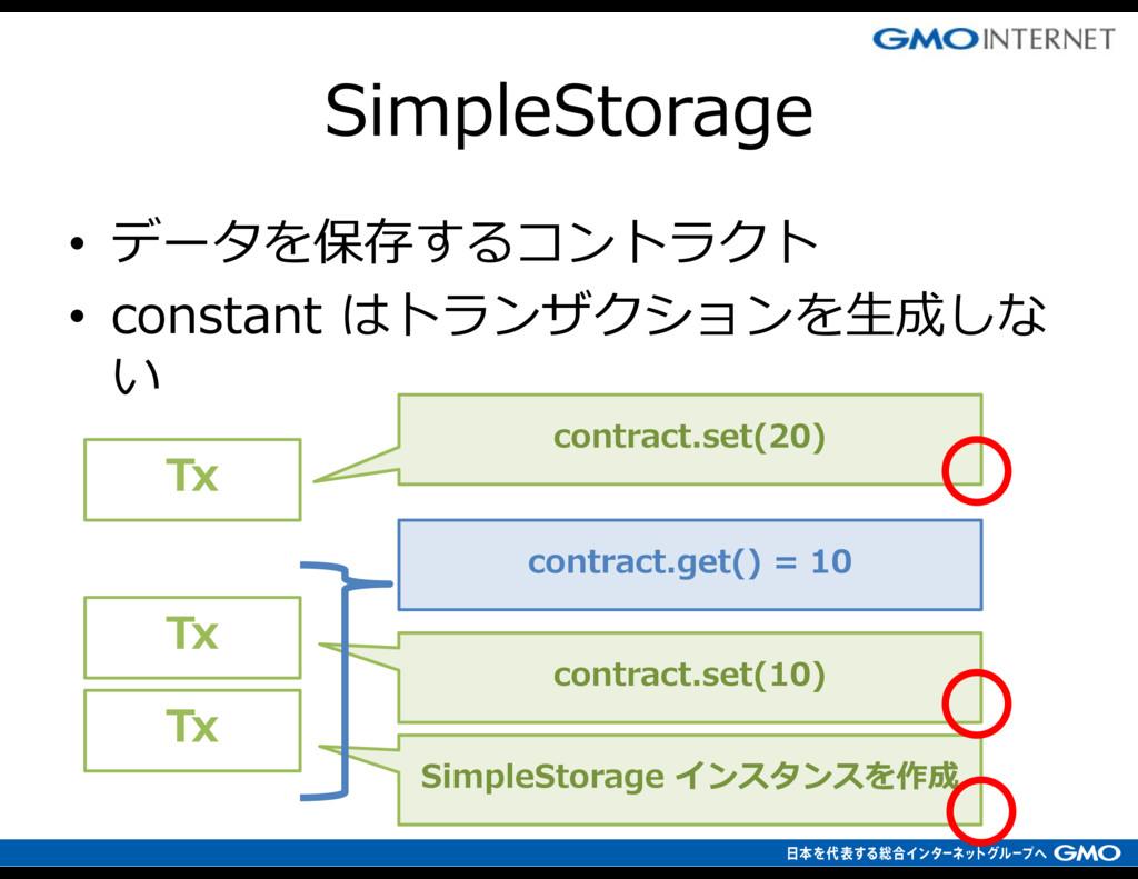 • データを保存するコントラクト • constant はトランザクションを生成しな い Tx...