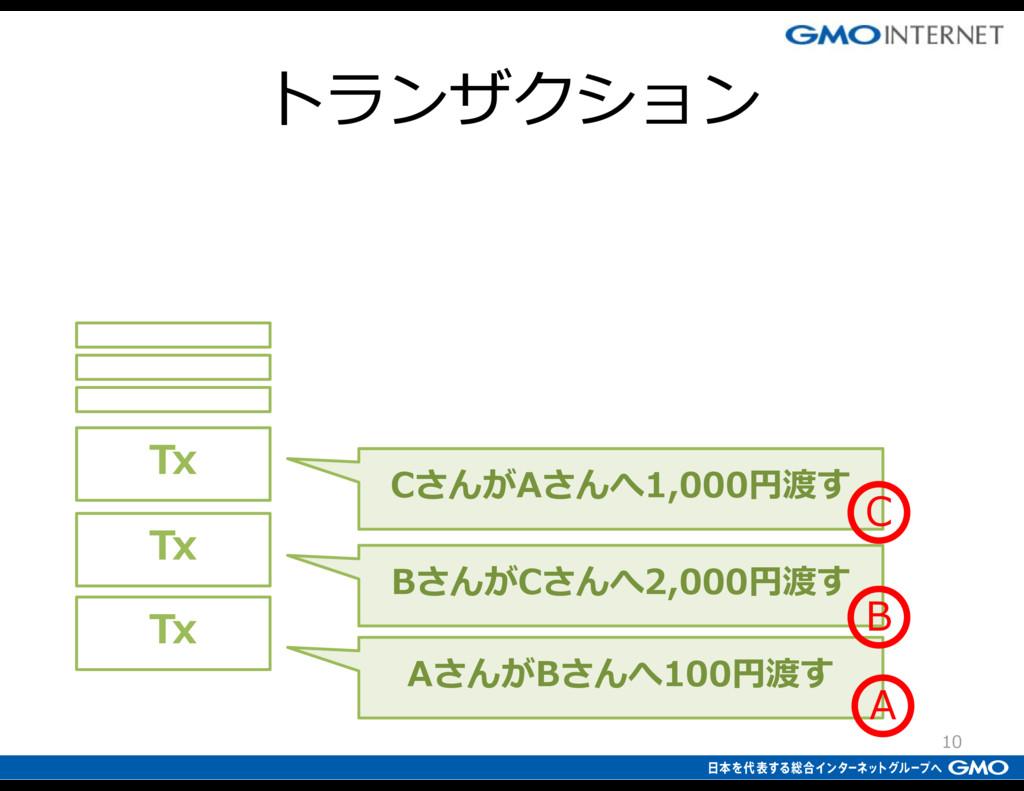 Tx AさんがBさんへ100円渡す Tx Tx BさんがCさんへ2,000円渡す CさんがAさ...