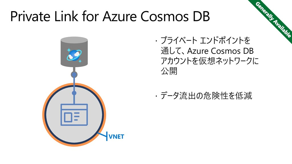 Private Link for Azure Cosmos DB VNET  プライベート ...