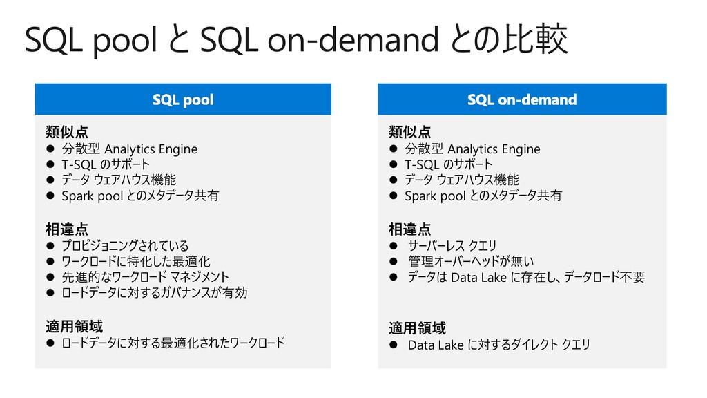 SQL pool と SQL on-demand との比較 類似点 ⚫ 分散型 Analyti...