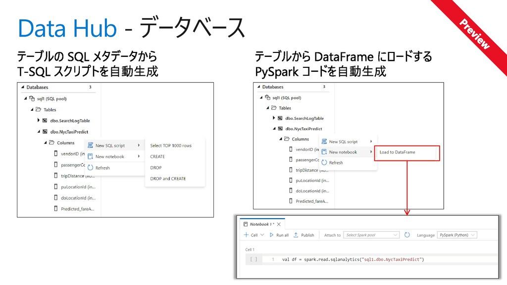 Data Hub - データベース