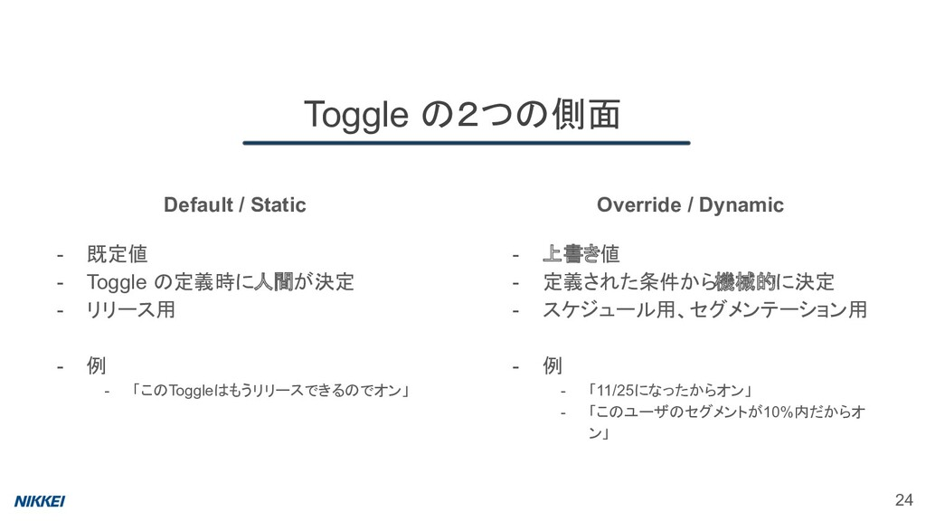 Default / Static - 既定値 - Toggle の定義時に人間が決定 - リリ...