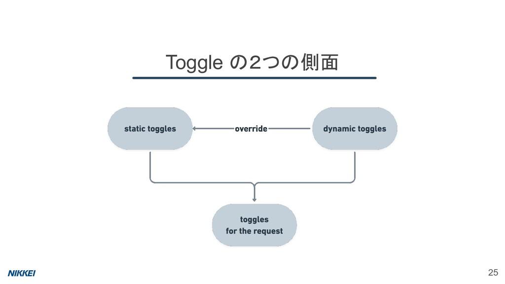 25 Toggle の2つの側面