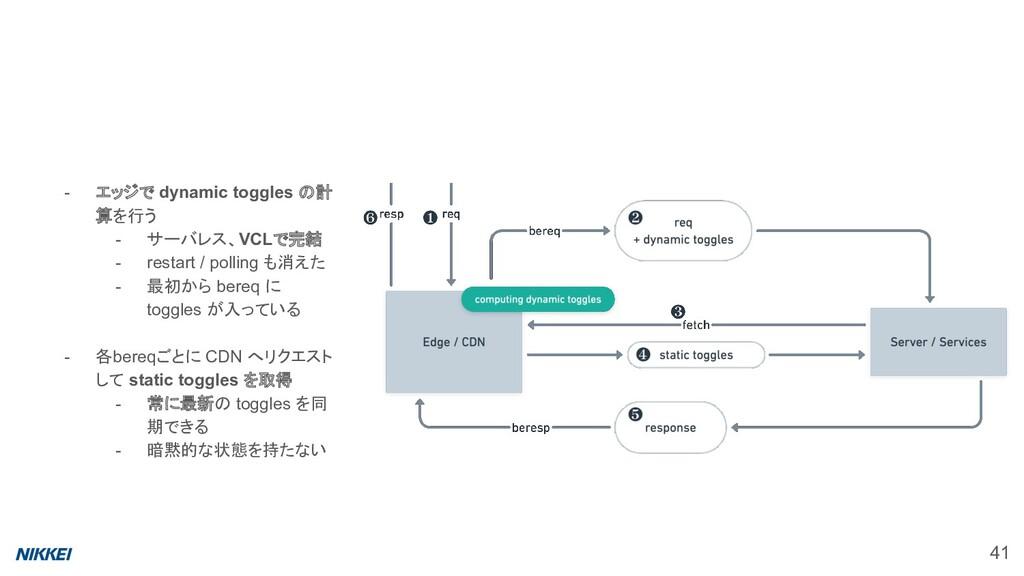 - エッジで dynamic toggles の計 算を行う - サーバレス、VCLで完結 -...