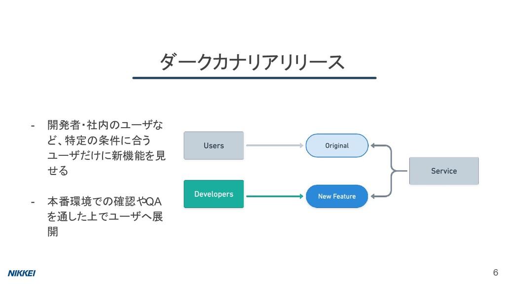 - 開発者・社内のユーザな ど、特定の条件に合う ユーザだけに新機能を見 せる - 本番環境で...